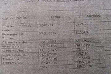 ¡Confirmado! Regidores de Lázaro Cárdenas fallan al pueblo, encubre a funcionarios municipales